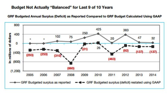 li-budget-auditor